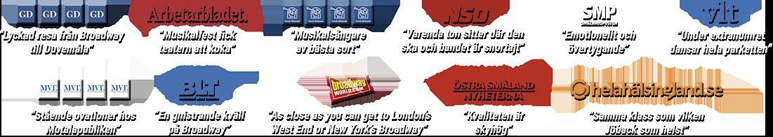 Från Broadway till Duvemåla - recensioner